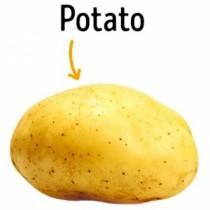 Картоф и лимон- 2-те смъртоносни съставки за бръчките