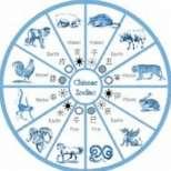 Асценденти според китайския хороскоп