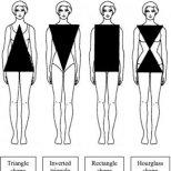 Как да определим каква е фигурата ни