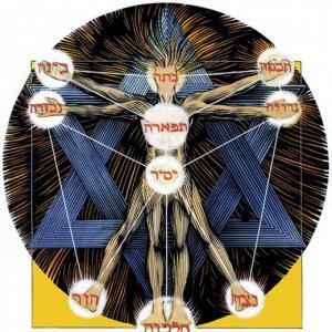 Какво е значението на рождената ви дата, според древната Кабала