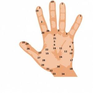 Как да си правим точков масаж  на ръцете