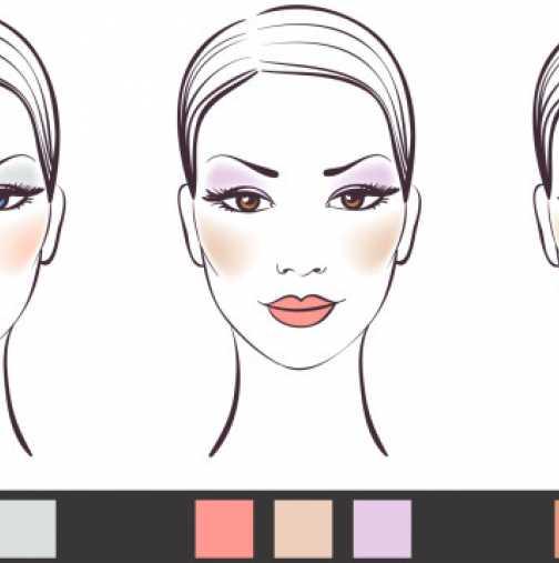 Гримиране според формата на очите