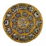 Тибетски хороскоп