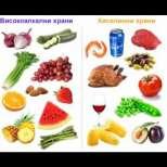 Алкална диета за пречистване и възстановяване на организма