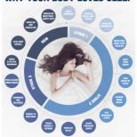 Вижте какво прави тялото ни, докато спим