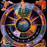 Точен хороскоп на викингите - Вижте каква зодия сте