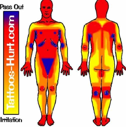 Внимателно изберете къде да си направите татуировка според тази карта на болката