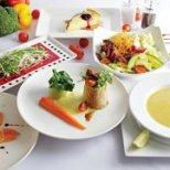 Правила и хранене според Фън Шуй