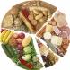 90 дневна диета меню по дни - Първи ден – Белтъчини храни-Месо, мляко, сирене, кашкавал,извара комбинирате със зеленчуци без ...