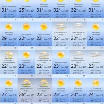 Слънчев ад до края на юли, но през август ни очаква друг летен кошмар