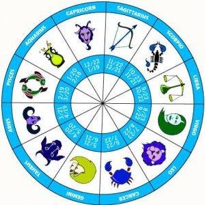 Дневен хороскоп за понеделник 20 май 2013 година