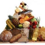Подробна таблица с калории-Колко калории има в 100 грама продукт