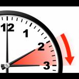 Да не забравите да преместите стрелките на часовника!