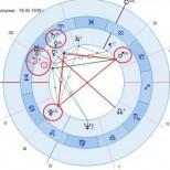 Родна астроложка алармира: Връщайте се в България, защото ...