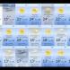 Времето утре и до Великден - Прогнози по дни за седмицата и до края на месеца