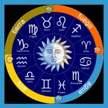 Дневен хороскоп за четвъртък 20 февруари 2014