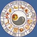 Дневен хороскоп за неделя 6 април 2014