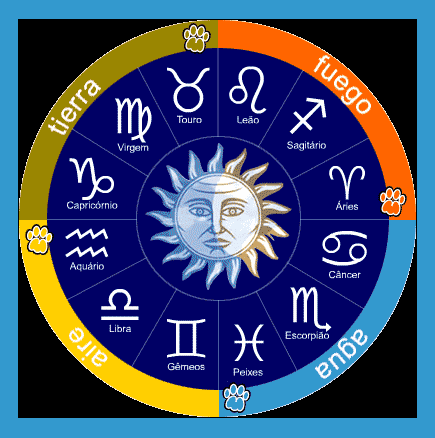Дневен хороскоп за сряда 7 май 2014