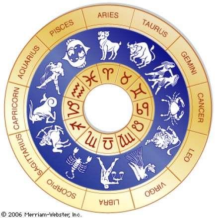 Дневен хороскоп за неделя 2 февруари 2014