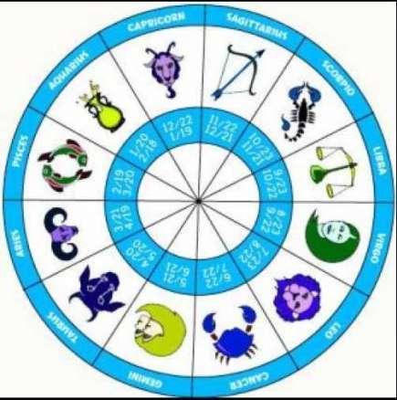 Дневен хороскоп за понеделник 1 септември 2014