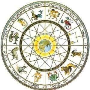 Дневен хороскоп за понеделник 9 декември 2013