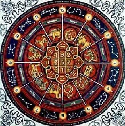 Дневен хороскоп за четвъртък 20 март 2014