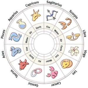 Дневен хороскоп за събота 16 ноември 2013
