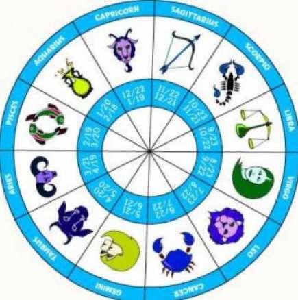 Дневен хороскоп за петък 22 август 2014