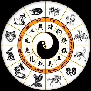 Дневен хороскоп за вторник 26 ноември 2013