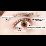 8 сигнала, с които очите ви алармират, че имате сериозни здравословни проблеми!