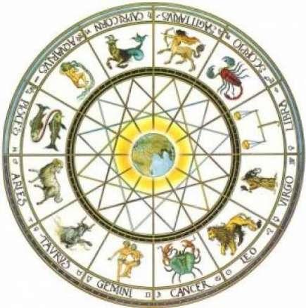 Дневен хороскоп за четвъртък 16 октомври 2014