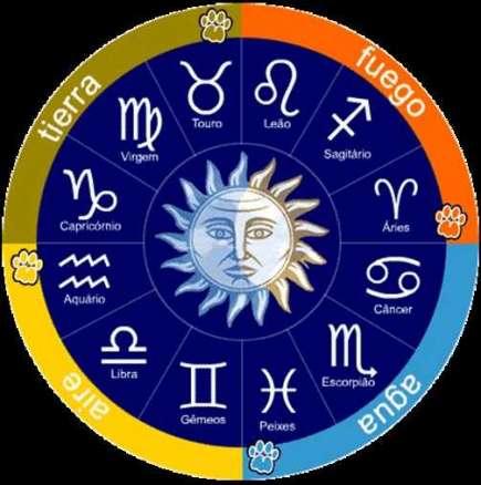 Седмичен хороскоп от 3 до 9 ноември 2014
