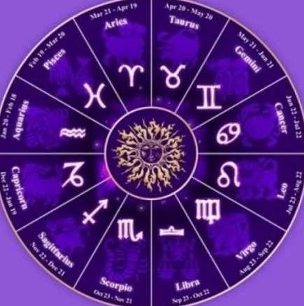 Дневен хороскоп за четвъртък 19 март 2015 г