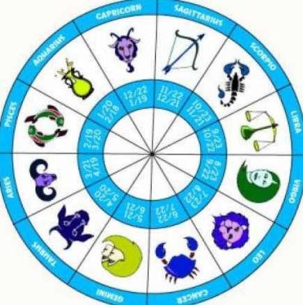 Седмичен хороскоп от 13 до 19 октомври 2014