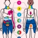 Сигналите, които ви дава тялото, че имате сериозно заболяване, а вие пренебрегвате (снимки)