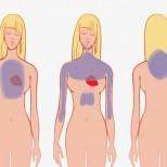 Ако сърцето ви не получи достатъчно кръв, ето какво може да ви спаси от основната причина за преждевременна смърт!