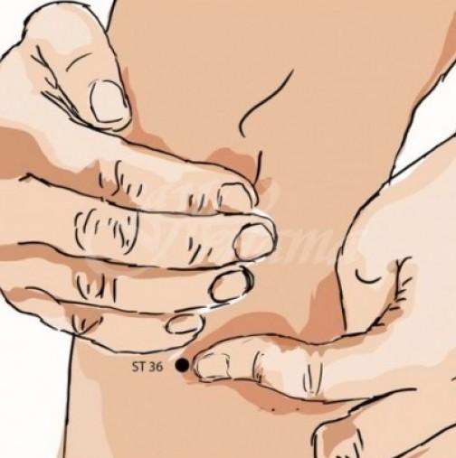 Масажът на точката на дълголетието подмладява и може да излекува редица заболявания