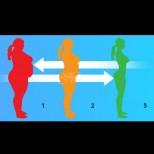 Как да забързаме метаболизма си