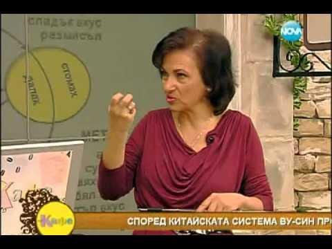 Мария Папазова -  Лечение и профилактика на Черния дроб